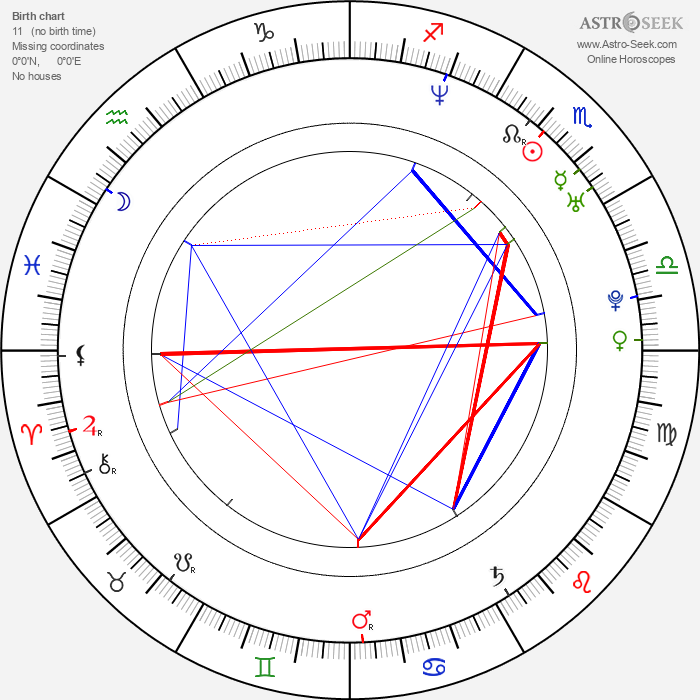 Lisa Robin Kelly - Astrology Natal Birth Chart
