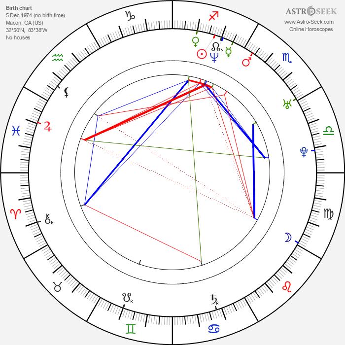 Lisa Sheridan - Astrology Natal Birth Chart