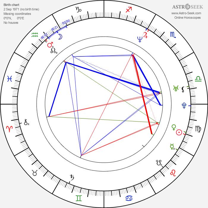 Lisa Snowdon - Astrology Natal Birth Chart