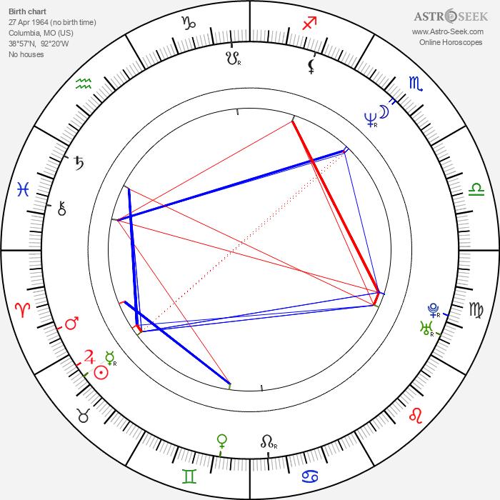 Lisa Wilcox - Astrology Natal Birth Chart