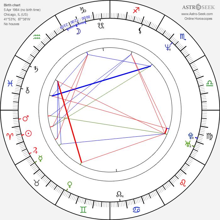Lisa Zane - Astrology Natal Birth Chart