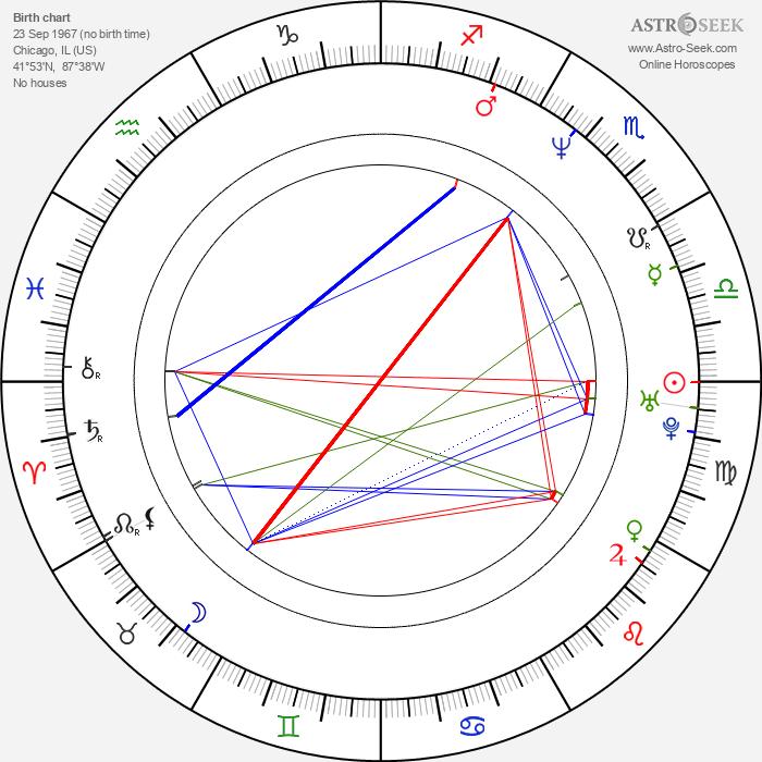 LisaRaye McCoy-Misick - Astrology Natal Birth Chart