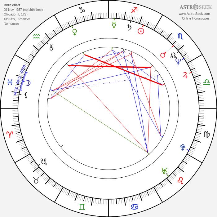 Lise Mayer - Astrology Natal Birth Chart