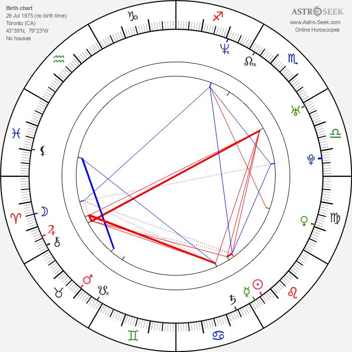 Lisi Harrison - Astrology Natal Birth Chart