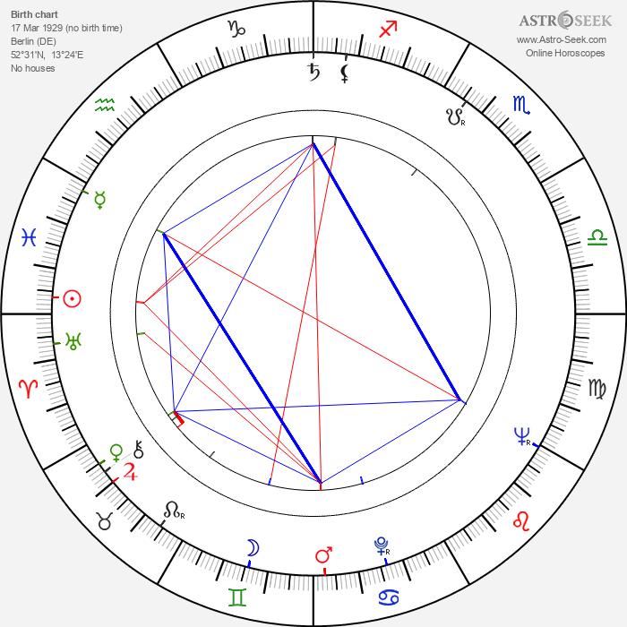 Lissy Tempelhof - Astrology Natal Birth Chart