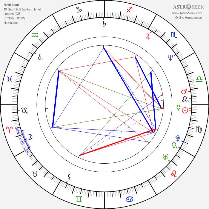 Lita Ford - Astrology Natal Birth Chart
