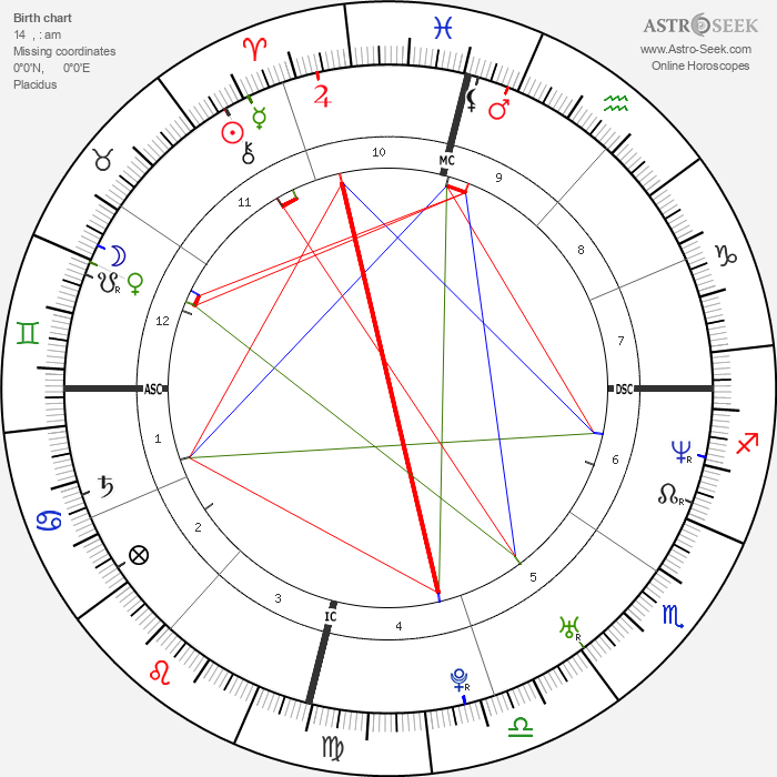 Lita - Astrology Natal Birth Chart