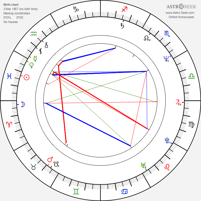 Liv Bernhoft Osa - Astrology Natal Birth Chart