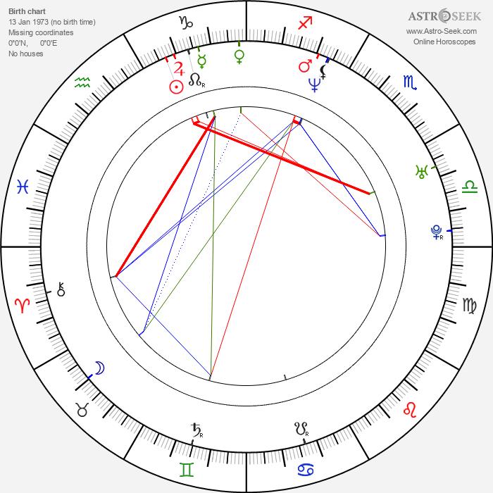 Liv Corfixen - Astrology Natal Birth Chart