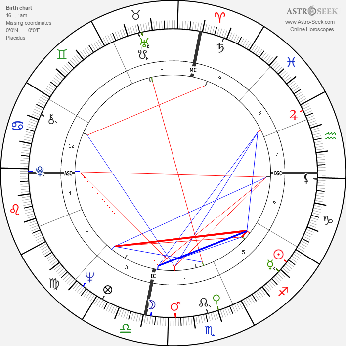 Liv Ullmann - Astrology Natal Birth Chart