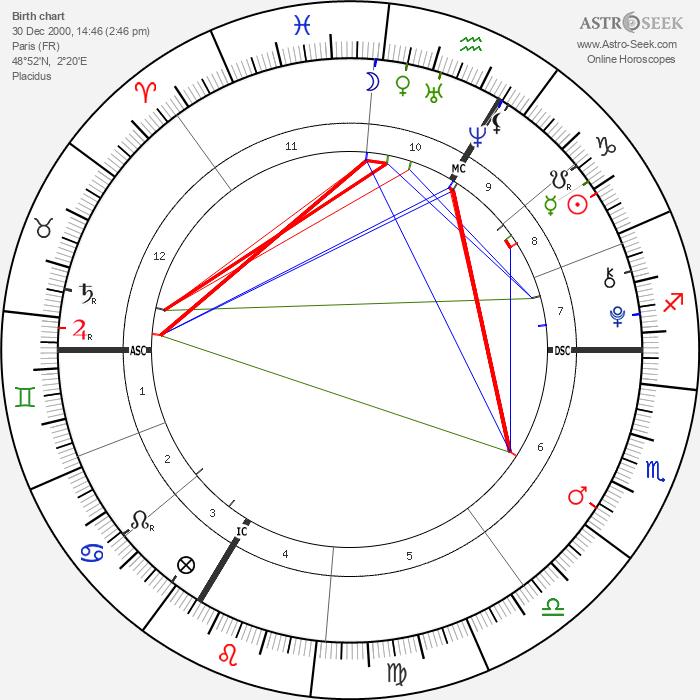 Livina Tanovic - Astrology Natal Birth Chart
