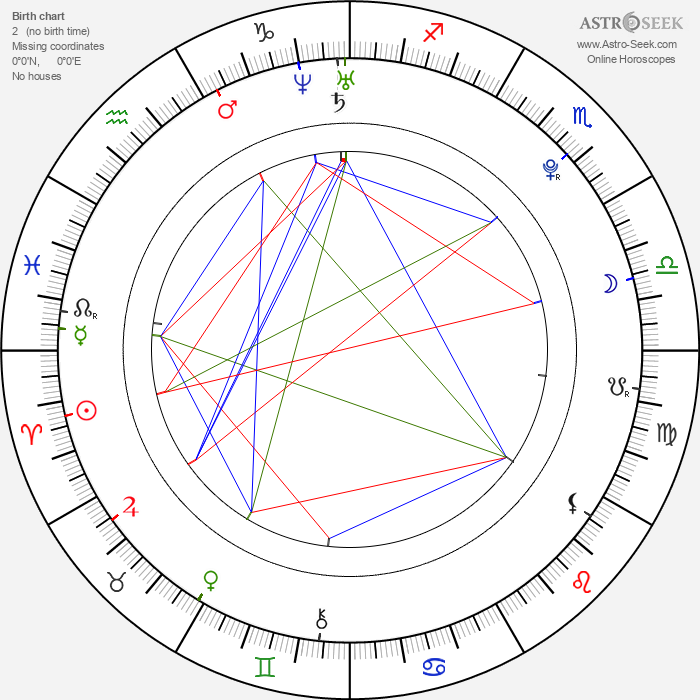 Livvi Franc - Astrology Natal Birth Chart