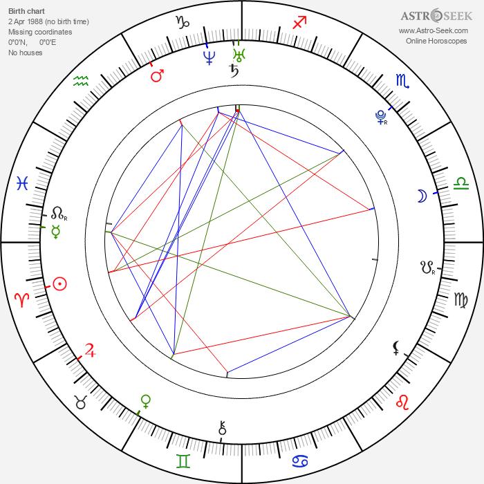 Livvi Franc - Astrology Natal Birth Chart