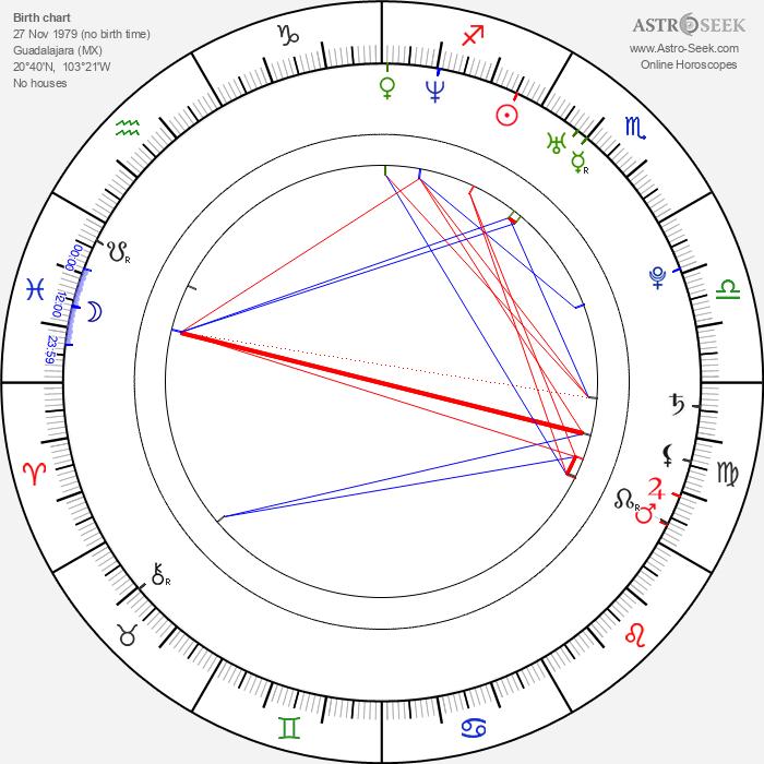 Liz Gallardo - Astrology Natal Birth Chart