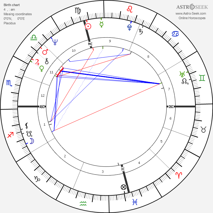 Liz Greene - Astrology Natal Birth Chart