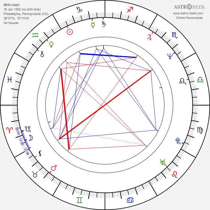 Liz Larsen - Astrology Natal Birth Chart