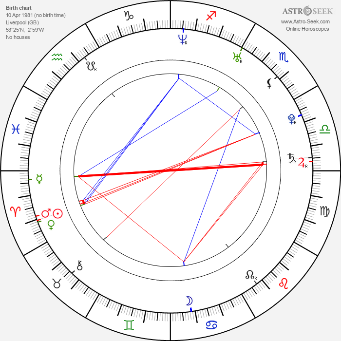 Liz McClarnon - Astrology Natal Birth Chart