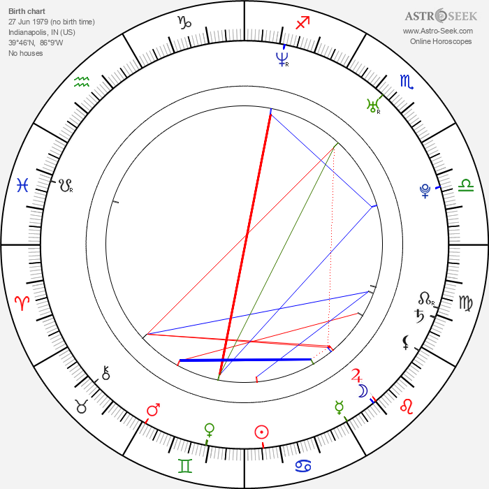Liz Stauber - Astrology Natal Birth Chart