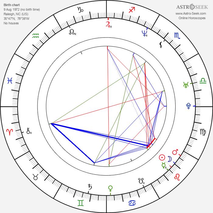 Liz Vassey - Astrology Natal Birth Chart