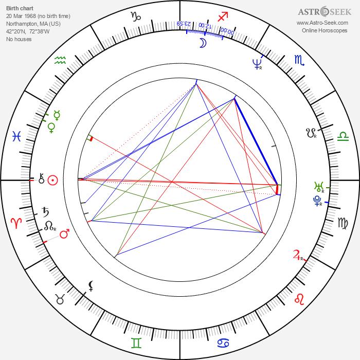 Liza Snyder - Astrology Natal Birth Chart