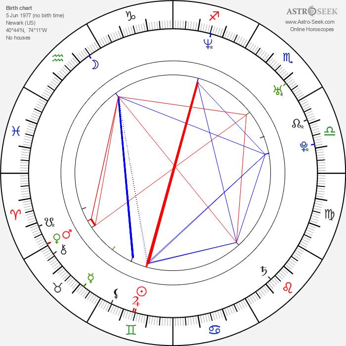 Liza Weil - Astrology Natal Birth Chart