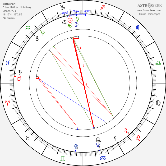 Lizzi Holzschuh - Astrology Natal Birth Chart