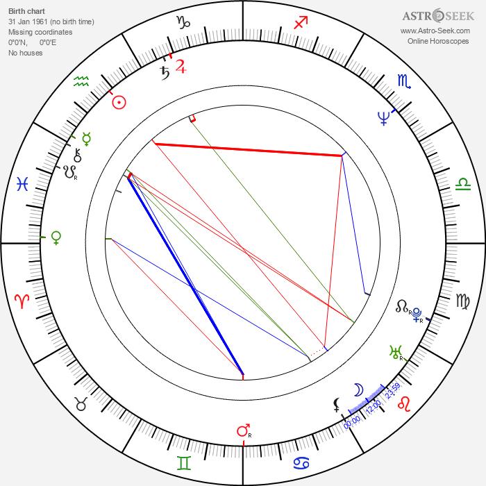 Lloyd Cole - Astrology Natal Birth Chart