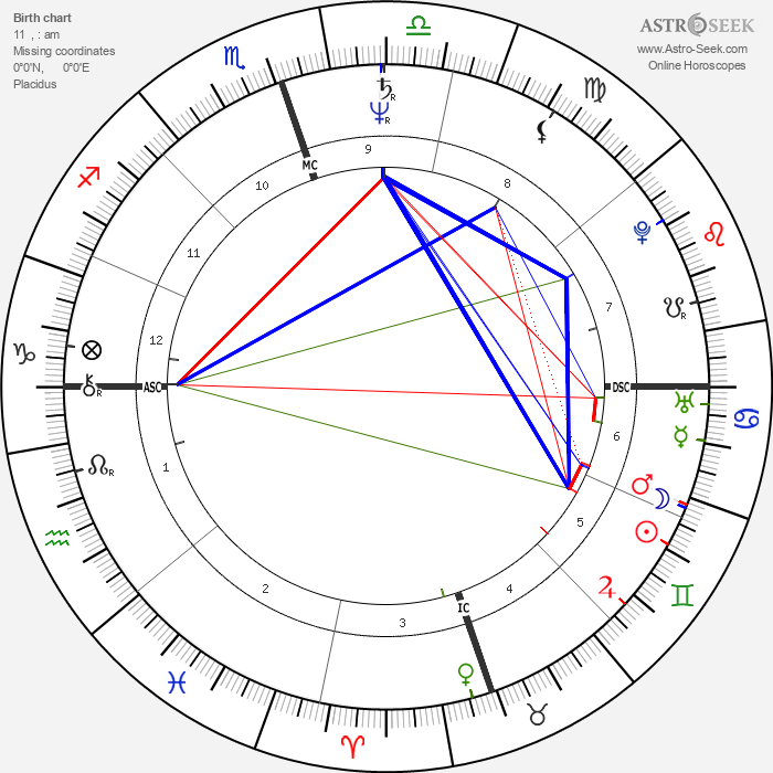 Lloyd O'Callaghan - Astrology Natal Birth Chart