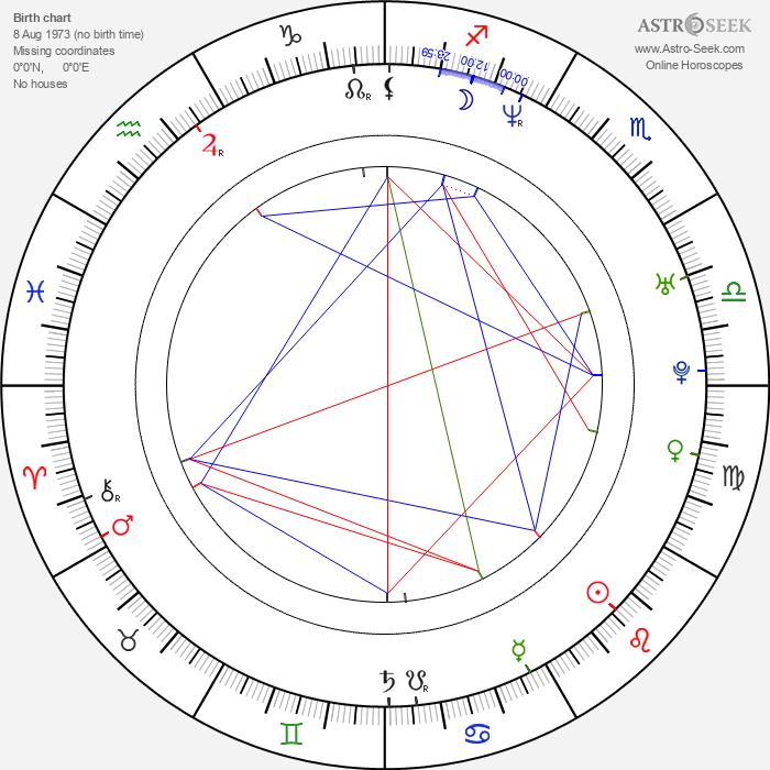 Lochlainn O'Mearain - Astrology Natal Birth Chart