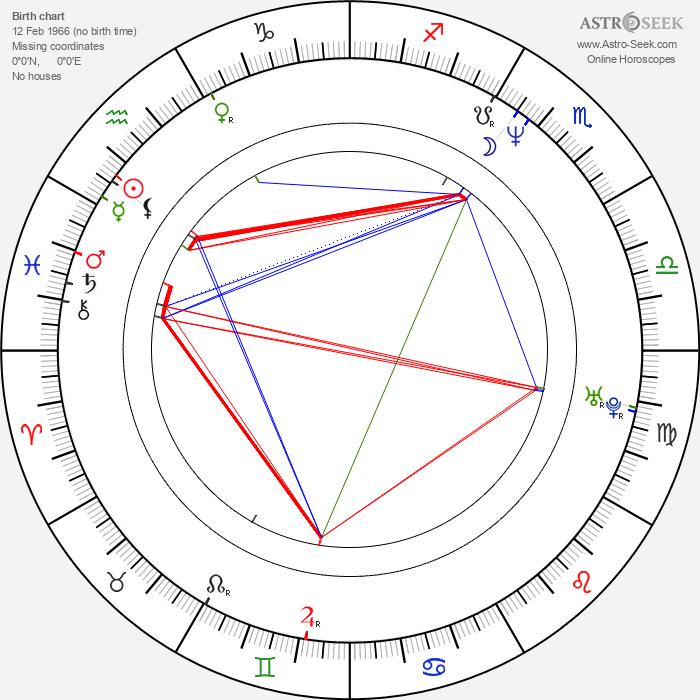 Lochlyn Munro - Astrology Natal Birth Chart