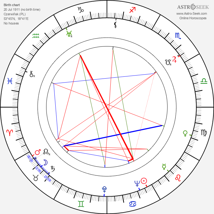 Loda Halama - Astrology Natal Birth Chart