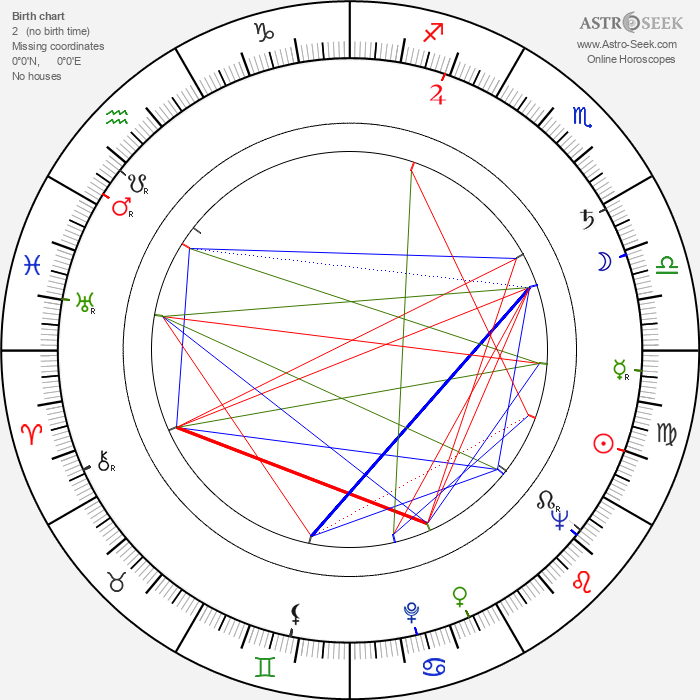 Lode Hendrickx - Astrology Natal Birth Chart