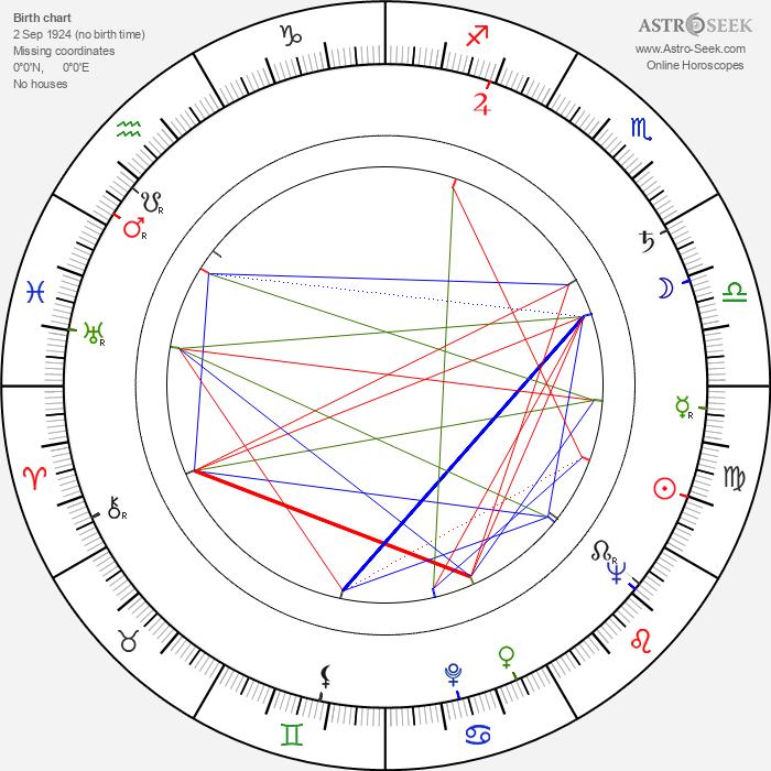 Lode Hendrickx - Astrology Natal Birth Chart