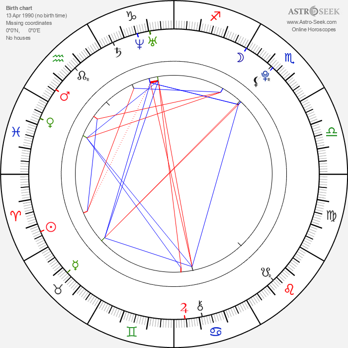 Lodovica Comello - Astrology Natal Birth Chart