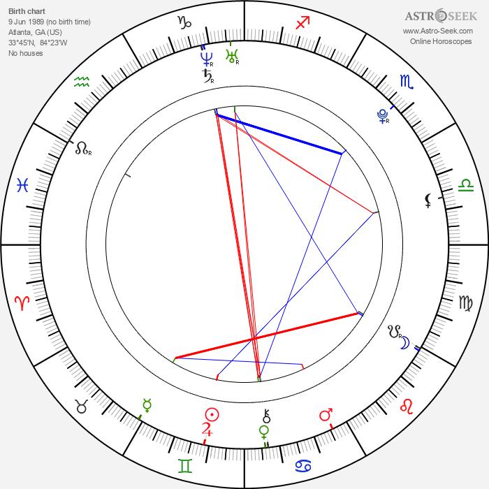 Logan Browning - Astrology Natal Birth Chart