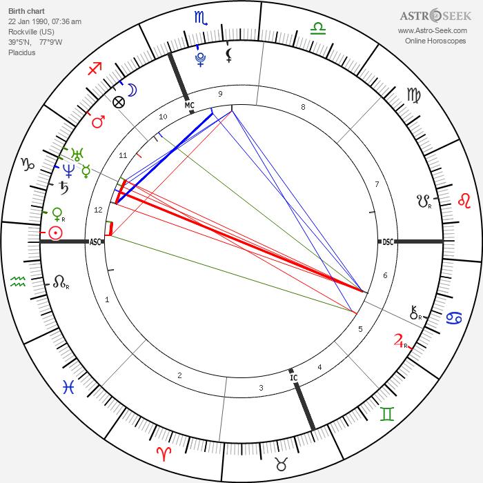Logic - Astrology Natal Birth Chart