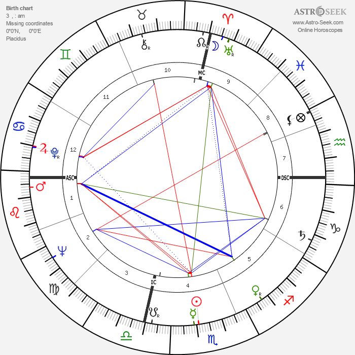 Lois Smith - Astrology Natal Birth Chart