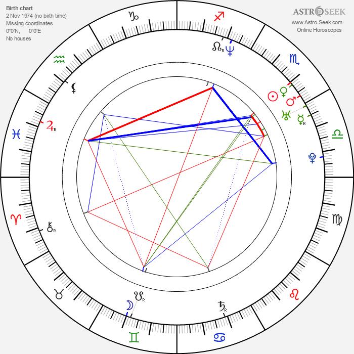 Lol Crawley - Astrology Natal Birth Chart