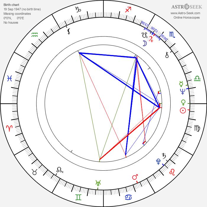 Lol Creme - Astrology Natal Birth Chart