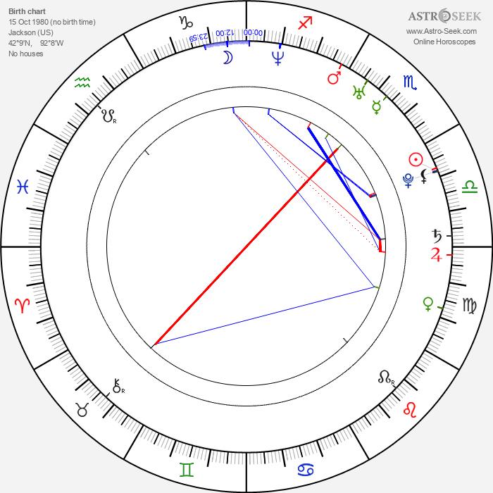 Lola Wallace - Astrology Natal Birth Chart