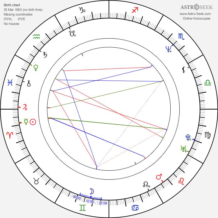 Lomas Brown - Astrology Natal Birth Chart