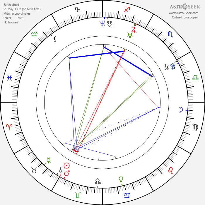 Lonnie - Astrology Natal Birth Chart