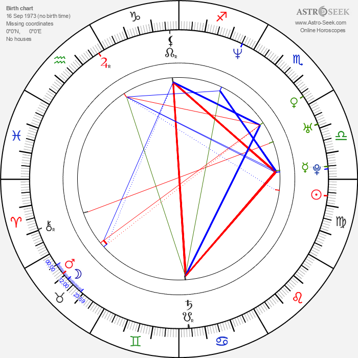 Loona - Astrology Natal Birth Chart