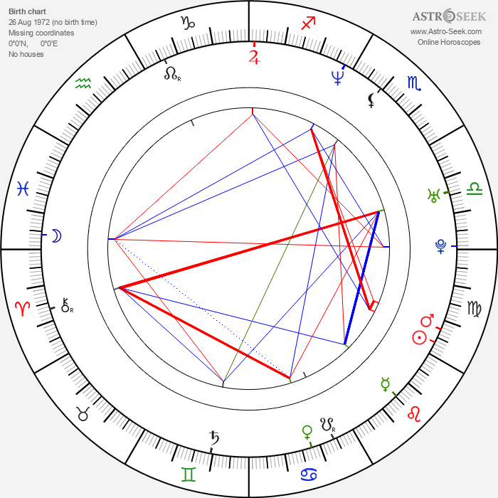 Loredano Lecciso - Astrology Natal Birth Chart