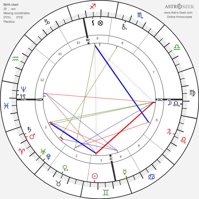 Lorenz Adlon - Astrology Natal Birth Chart