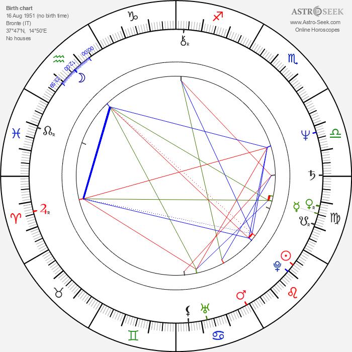 Lorenzo Cesa - Astrology Natal Birth Chart