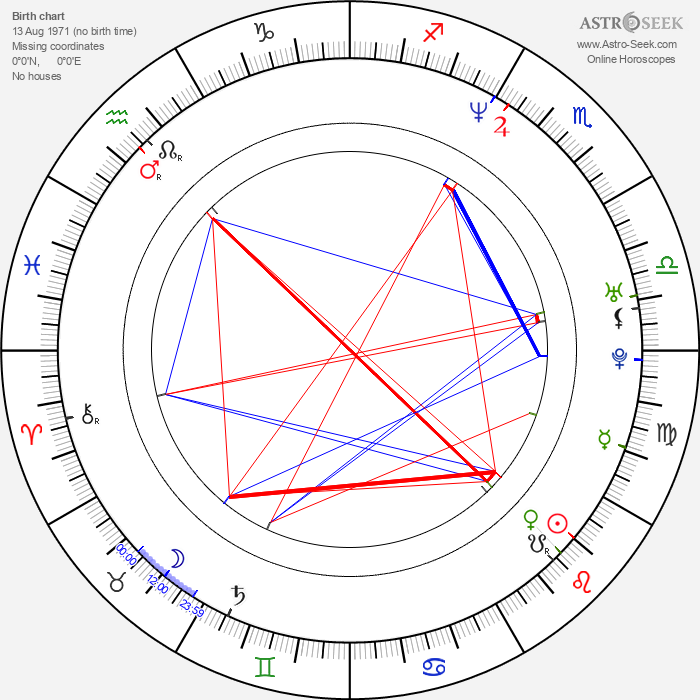 Lorenzo Crespi - Astrology Natal Birth Chart