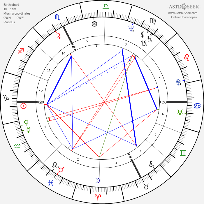 Lorenzo de Medici - Astrology Natal Birth Chart