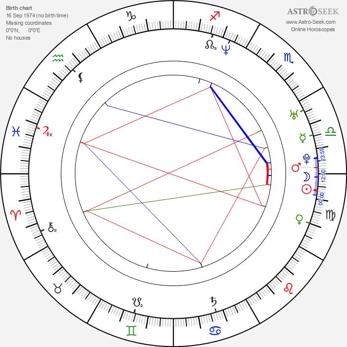 Loretta Stern - Astrology Natal Birth Chart