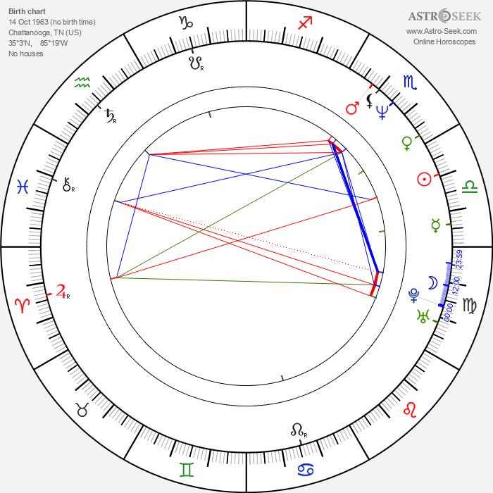 Lori Petty - Astrology Natal Birth Chart